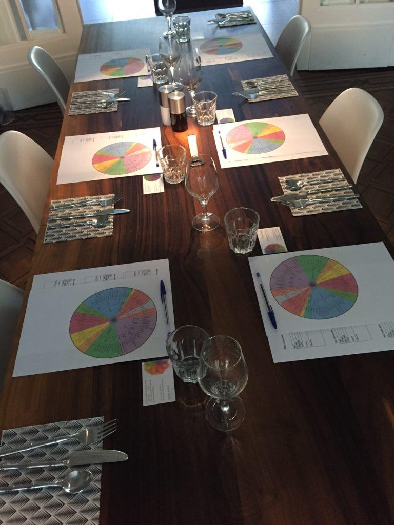 Gedekte tafel foodpairing workshop Leuven foodblog Foodinista