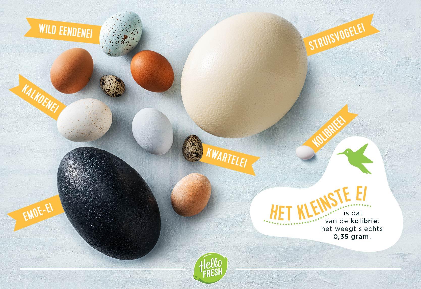 Diverse eieren Hello Fresh